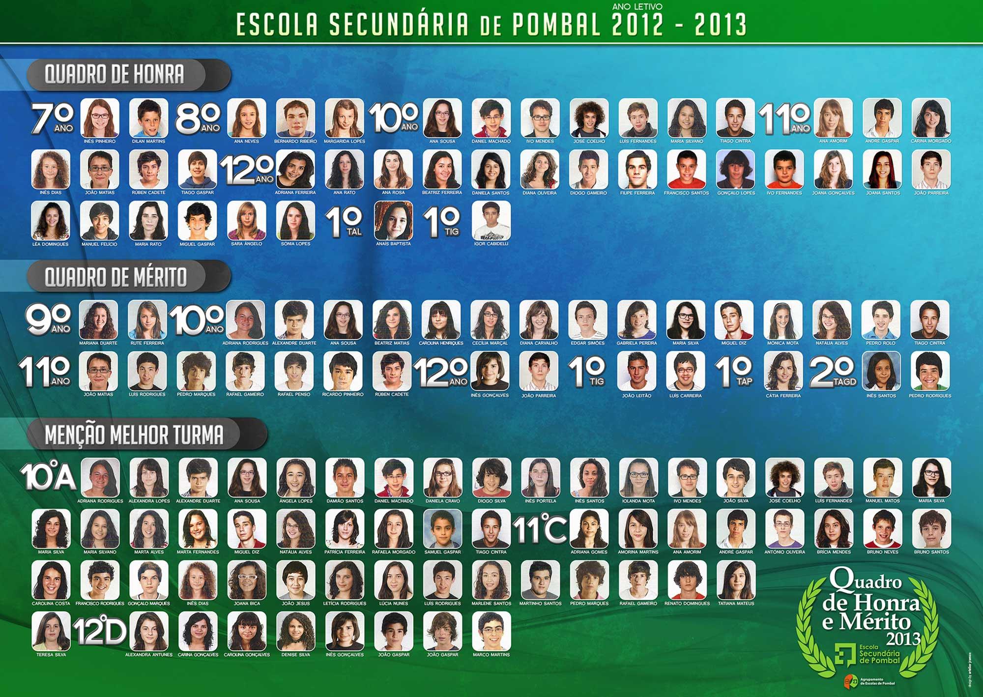 Honra Mérito 2013 (Quadro)